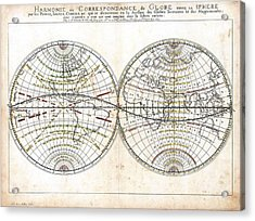 Antique World Map Harmonie Ou Correspondance Du Globe 1659 Acrylic Print by Karon Melillo DeVega