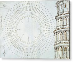 Detail Of Study With Map And Relief Of Colosseum Acrylic Print by Giuliano da Sangallo