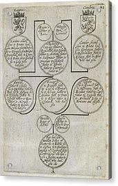 Genealogy Of James I Acrylic Print by British Library