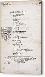 Genealogy Of The Tighall Family Acrylic Print by British Library