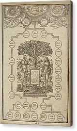 Page Of Biblical Genealogies Acrylic Print by British Library