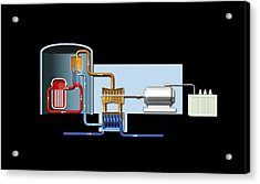 Power Station, Artwork Acrylic Print by Science Photo Library