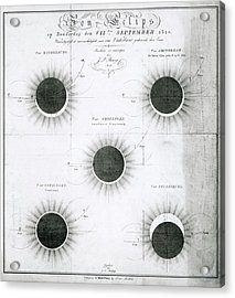 Predicted Annular Solar Eclipse Of 1820 Acrylic Print by Royal Astronomical Society