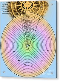 Aristotlelian And Christian Cosmologies Acrylic Print by Science Source