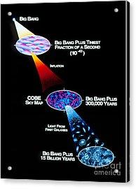 Artwork Of Big Bang Theory Based Acrylic Print by NASA / Goddard Space Flight Center