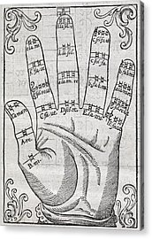 Harmonious Hand, 17th Century Artwork Acrylic Print by Middle Temple Library