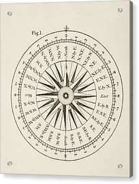 Points Of The Compass. From A 19th Acrylic Print by Vintage Design Pics