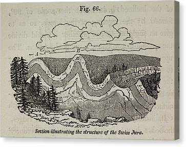 Swiss Mountain Range Cross-section Canvas Print by British Library