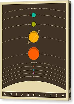The Solar System Canvas Print by Jazzberry Blue