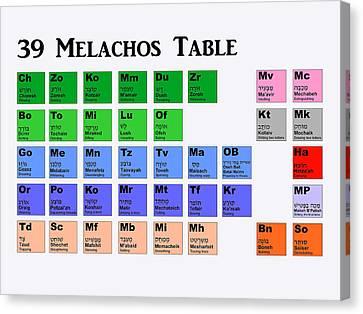 39 Melachos  Canvas Print by Anshie Kagan