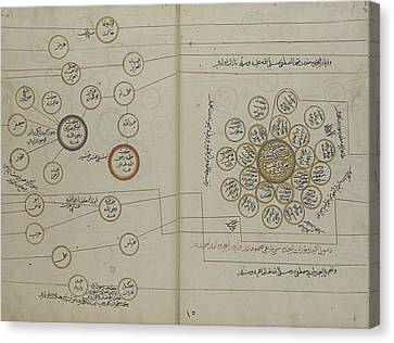 A Genealogy Of The Ottoman Sultans Canvas Print by Celestial Images