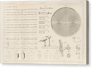 Acoustics Experiments Canvas Print by King's College London
