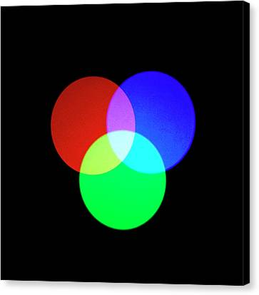 Additive Primary Colours Canvas Print by Science Photo Library