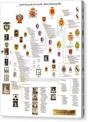 Genealogia Lavalle Canvas Print by Eduardo Padilla