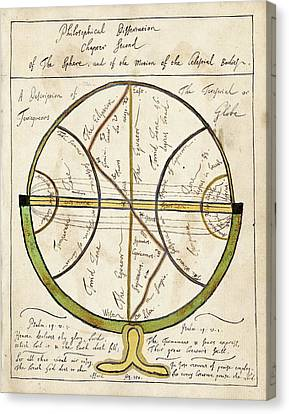 Celestial Globe Canvas Print by American Philosophical Society