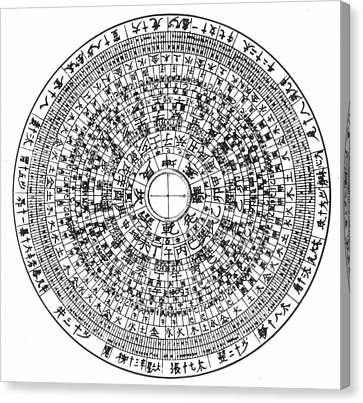 Chinese Astrology Canvas Print by Granger