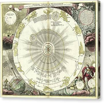Copernican Solar System Canvas Print by Library Of Congress, Geography And Map Division