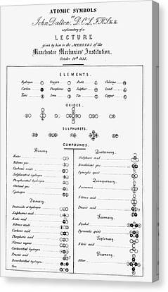 Dalton's Table Of Atomic Symbols Canvas Print by Universal History Archive/uig