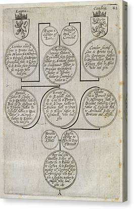 Genealogy Of James I Canvas Print by British Library