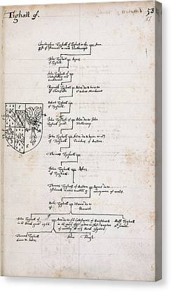 Genealogy Of The Tighall Family Canvas Print by British Library