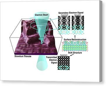 Hrsem Research Canvas Print by Lawrence Berkeley National Laboratory