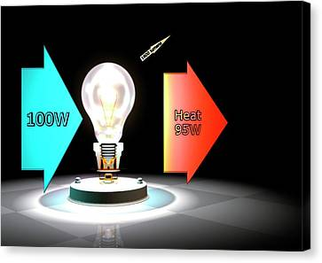 Incandescent Light Bulb Efficiency Canvas Print by Animate4.com/science Photo Libary