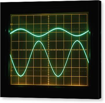 Low Frequency Sine Waves On Oscilloscope Canvas Print by Dorling Kindersley/uig