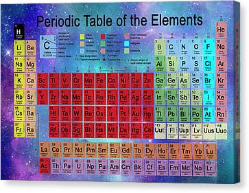 Periodic Table Canvas Print by Carol & Mike Werner
