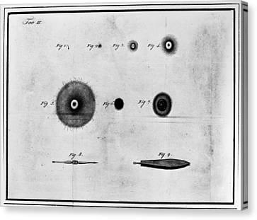 Smallpox Vaccination, 1801 Canvas Print by Granger