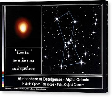 Star: Betelgeuse, 1995 Canvas Print by Granger