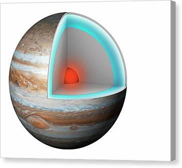 Structure Of Jupiter Canvas Print by Mikkel Juul Jensen
