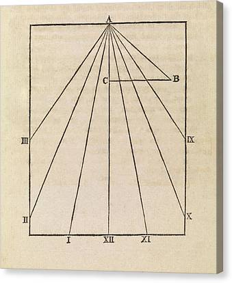 Sundial Diagram Canvas Print by Middle Temple Library