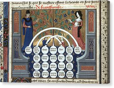 Tree Of Affinity, C1470 Canvas Print by Granger