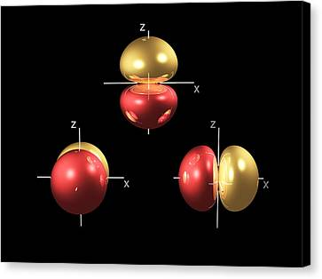 2p Electron Orbitals Canvas Print by Dr Mark J. Winter