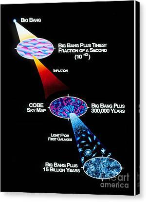 Artwork Of Big Bang Theory Based Canvas Print by NASA / Goddard Space Flight Center