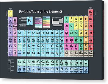 Periodic Table Of Elements Canvas Print by Michael Tompsett