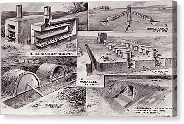 Illustrations Of Various Types Of Ovens Canvas Print by Vintage Design Pics