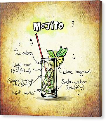Mojito Canvas Print by Movie Poster Prints