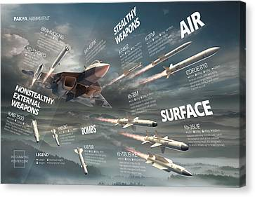 Pak Fa Armament Infographic Canvas Print by Anton Egorov