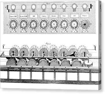 Pascal's Calculator, 17th Century Artwork Canvas Print by Library Of Congress