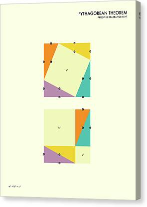 Pythagorean Theorem Canvas Print by Jazzberry Blue