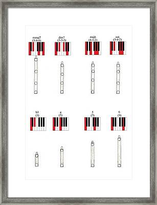 Chords 3 Framed Print by Giuliano Capogrossi Colognesi