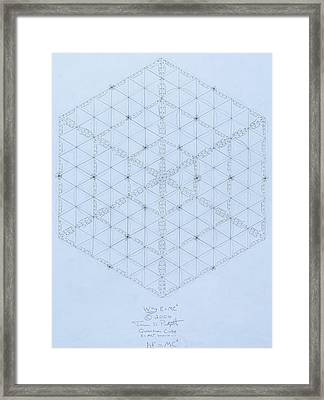Why Energy Equals Mass Times The Speed Of Light Squared Framed Print by Jason Padgett