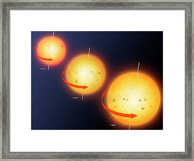 Artwork Showing Sunspot Cycle Framed Print by Mark Garlick