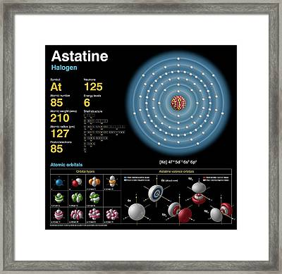 Astatine Framed Print by Carlos Clarivan