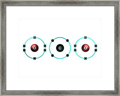 Bond Formation In Carbon Dioxide Molecule Framed Print by Animate4.com/science Photo Libary