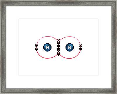 Bond Formation In Nitrogen Molecule Framed Print by Animate4.com/science Photo Libary
