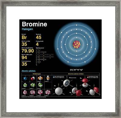 Bromine Framed Print by Carlos Clarivan