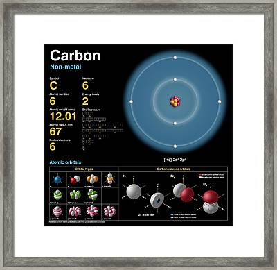 Carbon Framed Print by Carlos Clarivan