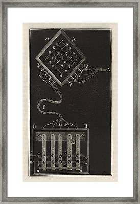 Cooke And Wheatstone Telegraph Framed Print by King's College London